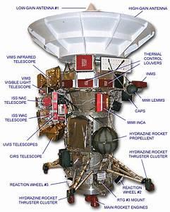 A Moment You Won U0026 39 T Want To Miss  Cassini U0026 39 S Daring Mission