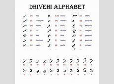 Basic Dhivehi Maldives Language Dhivehi