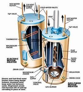 Quick Water Heater Faq
