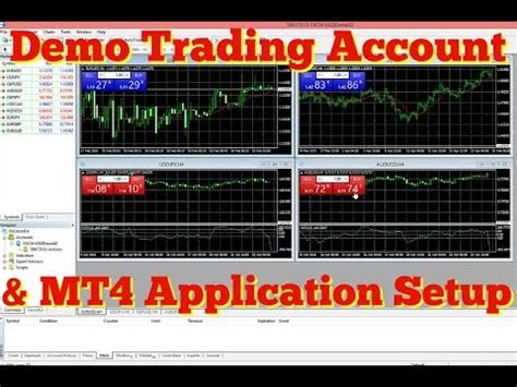mt4 account setting up demo account metatrader 4