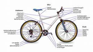Fahrradroute Berechnen : fahrrad fachbegriffe radreise wiki ~ Themetempest.com Abrechnung
