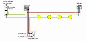 installer un eclairage exterieur le roi de la bricole With schema electrique eclairage exterieur