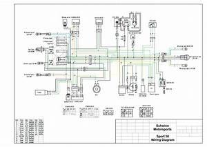 Schema Electrique Quad Kymco 500 Mxu