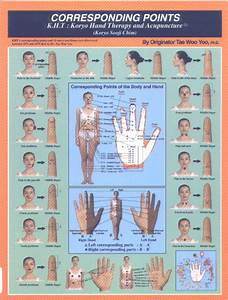 Body Ph Balance Chart Korean Reflexology Koryo Hand Therapy Reflexology