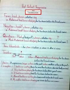 English Grammar Tenses How Many Rules Charts Table