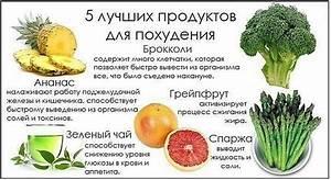 С чем можно пить имбирь чтобы быстро похудеть