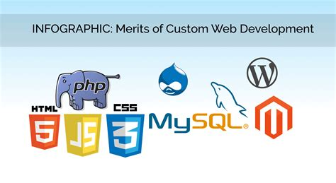 Africa Basics Benefits Of Custom Web Development  Zealous. Engineering Mechanics By Rs Khurmi. Storage Units Newnan Ga Pre Foreclosure Leads. Albany Family Dentistry Music Backup Software. Insurance Adjusting Software Ca Llc Search. Best Mutual Funds For Retirement Income. Hypertonic Solution Definition. Free Online Meeting Services. Lvn Programs Orange County Online Lpn Program