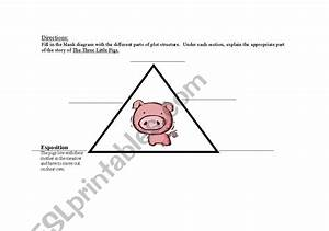26 Three Little Pigs Plot Diagram