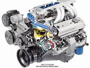 Camaro Engines Through The Years  U2013 Long Live The Third Generation