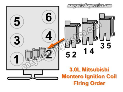 2003 3 8 Mitsubishi Wire Diagram by 1997 2004 3 0l V6 Firing Order Ignition Coil Spark