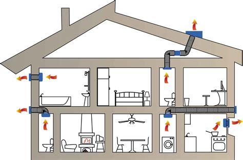sortie de toit hotte de cuisine nawiewniki wentylacji grawitacyjnej jakie wybrać domzone