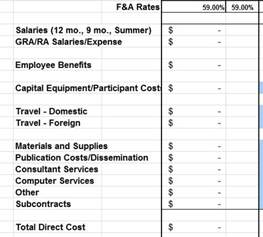 Salary Spreadsheet Salary Budget Template Exle Excel
