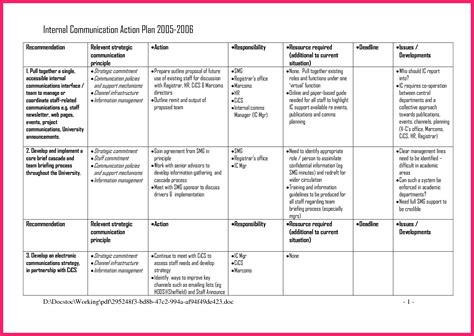 Communication Plan Template Communication Plan Template Bio Letter Format