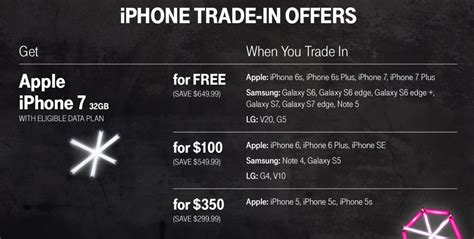 t mobile iphone trade in black friday 2016 apple iphone 7 and 7 plus deals comparison 2979