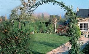 Arche De Jardin Leroy Merlin : jardin souder une arche avec des fers b ton ~ Dallasstarsshop.com Idées de Décoration