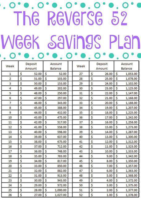 reverse  week savings plan  printable