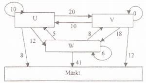 Einheitsmatrix Berechnen : abschlussaufgabe 2005 13 nichttechnik b i ~ Themetempest.com Abrechnung