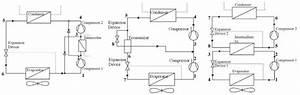 Heat Pump Cycle Schematics