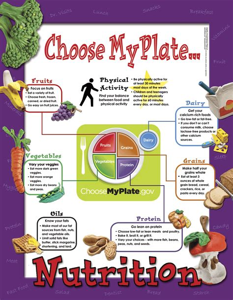 These 8 practical tips cover the basics of healthy eating and can help you make healthier choices. Free Nutrition Education Posters * Check out the image by visiting the link. #Nutrition ...