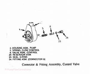 Power Steering Control Valve Removal