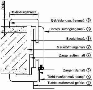 Zimmertüren Maße Norm : zimmert ren ausmessen leicht gemacht bauwiki ~ Orissabook.com Haus und Dekorationen