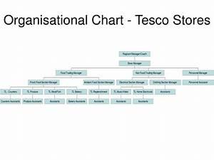 Ppt Organisational Chart Tesco Stores Powerpoint