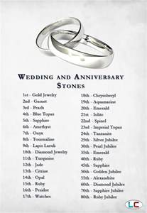 9th wedding anniversary gift 9th wedding anniversary gift