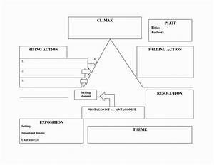 Plot Diagram Graphic Organizer Elegant Plot Diagram Maker In 2020