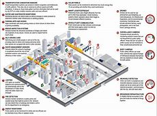 21st Century Cities Global Smart Cities Primer URENIO Watch