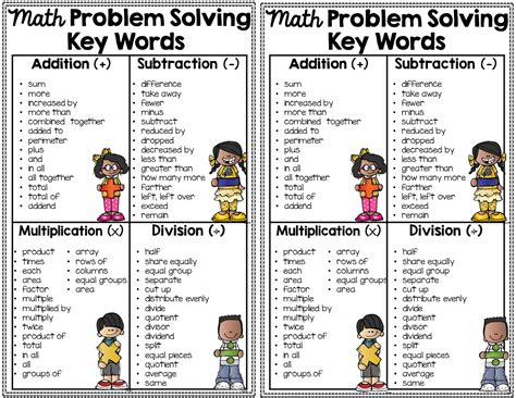 math clue words worksheet math best free printable