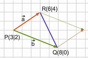 Seitenhalbierende Dreieck Berechnen Vektoren : skalarprodukt grundlagen beispiele berechnungen ~ Themetempest.com Abrechnung