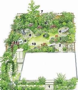 Permakultur Garten Anlegen : die besten 17 ideen zu vorgarten gestalten auf pinterest gartenbepflanzung gartenanlage und ~ Markanthonyermac.com Haus und Dekorationen