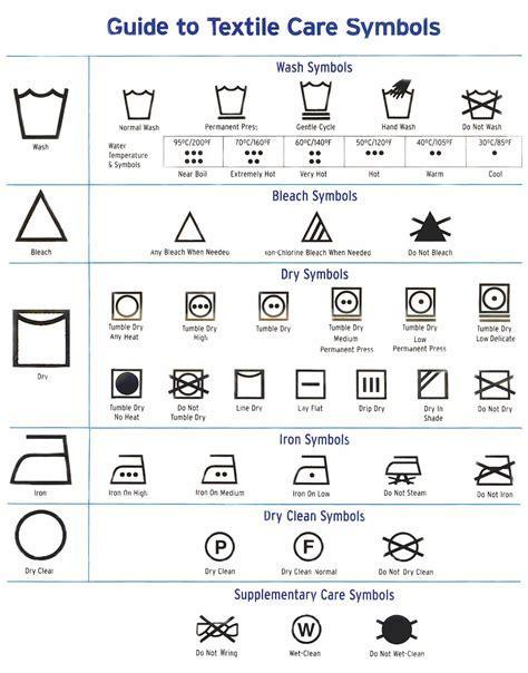 Fluorescent Lights: Fluorescent Light Symbol Electrical