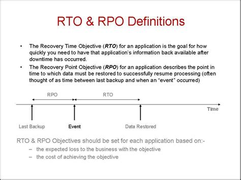 Recovery Point Objective Template by Rto Rpo Wikibon