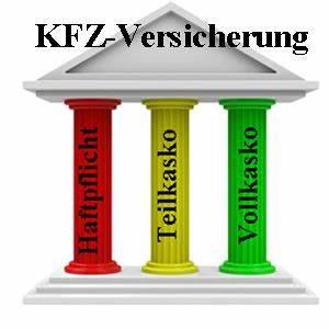 Versicherung Abrechnung Nach Kostenvoranschlag : der finanziellen betrag zwischen wiederbeschaffungswert und restwert ~ Themetempest.com Abrechnung