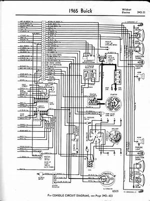 1970 Buick Skylark Wiring Diagram Wiring Diagram Correction Correction Cfcarsnoleggio It
