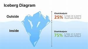 Iceberg Diagram Templates
