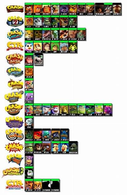 Ctr Slots Characters Confirmed Diagram Updated Link
