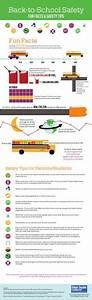 72 Passenger School Bus Seating Chart 72 Passenger School Bus Seating Chart Bus Pinterest