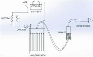 Schematic Diagram Of Hho Gas Generation System