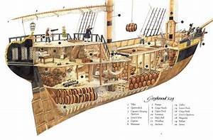 Parts Of A Pirate Ship Diagram For Kids