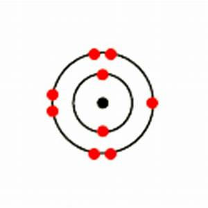 Electron Dot Diagram Of Fluorine : bbc gcse bitesize electron arrangement and chemical ~ A.2002-acura-tl-radio.info Haus und Dekorationen