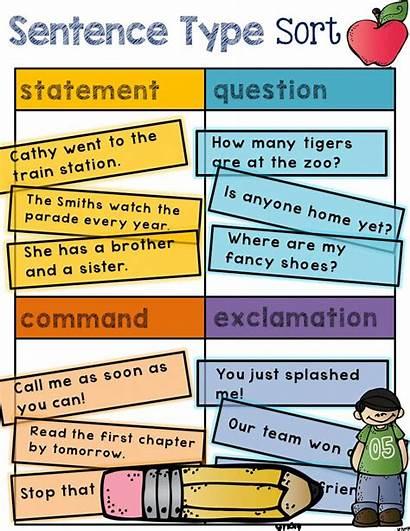 Sentence Type Sort Sentences Types Kinds Teacherspayteachers