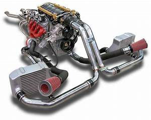 What Is The Difference Between A Twin Turbo  Bi