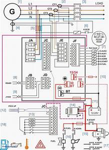 Wiring Diagram  12 Harley Davidson Fuse Box Diagram