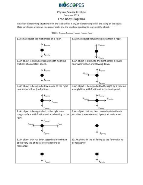 Worksheets Drawing Force Diagrams