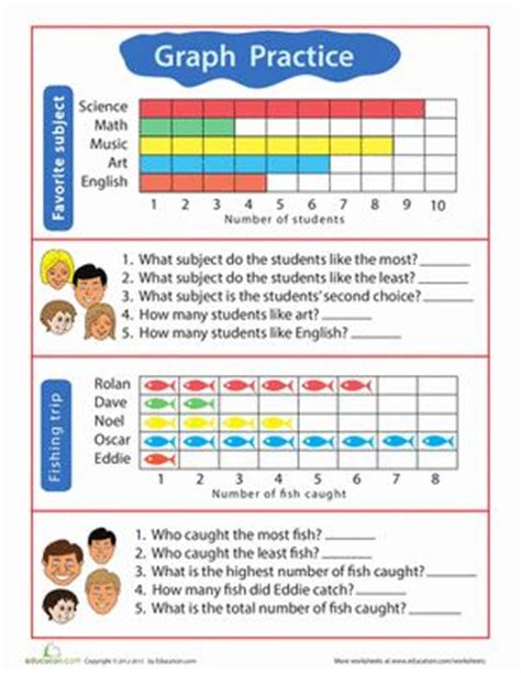 1000 images about worksheets for first grade on pinterest