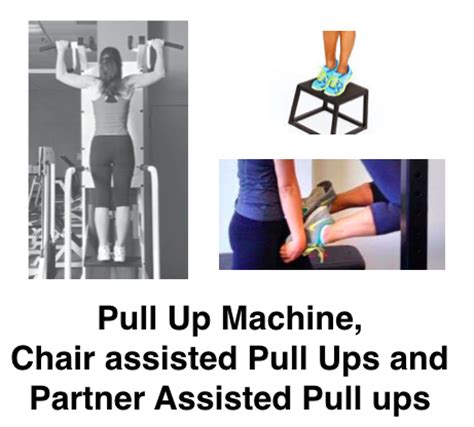 how to perform pull ups chin ups to build