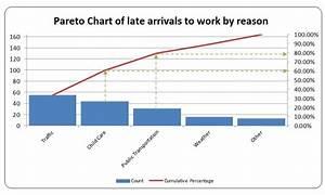 Pareto Chart Template  U2013 Emmamcintyrephotography Com