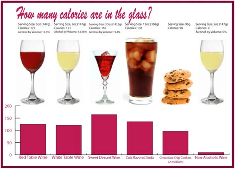 great collection  wine infographics  wine wankers